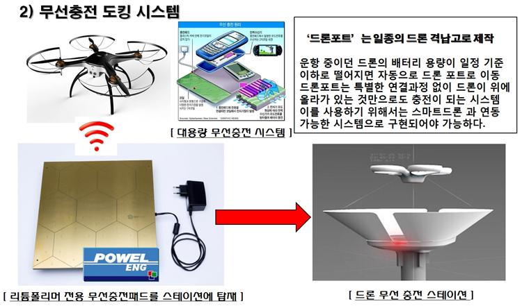 6) 드론스테이션.jpg